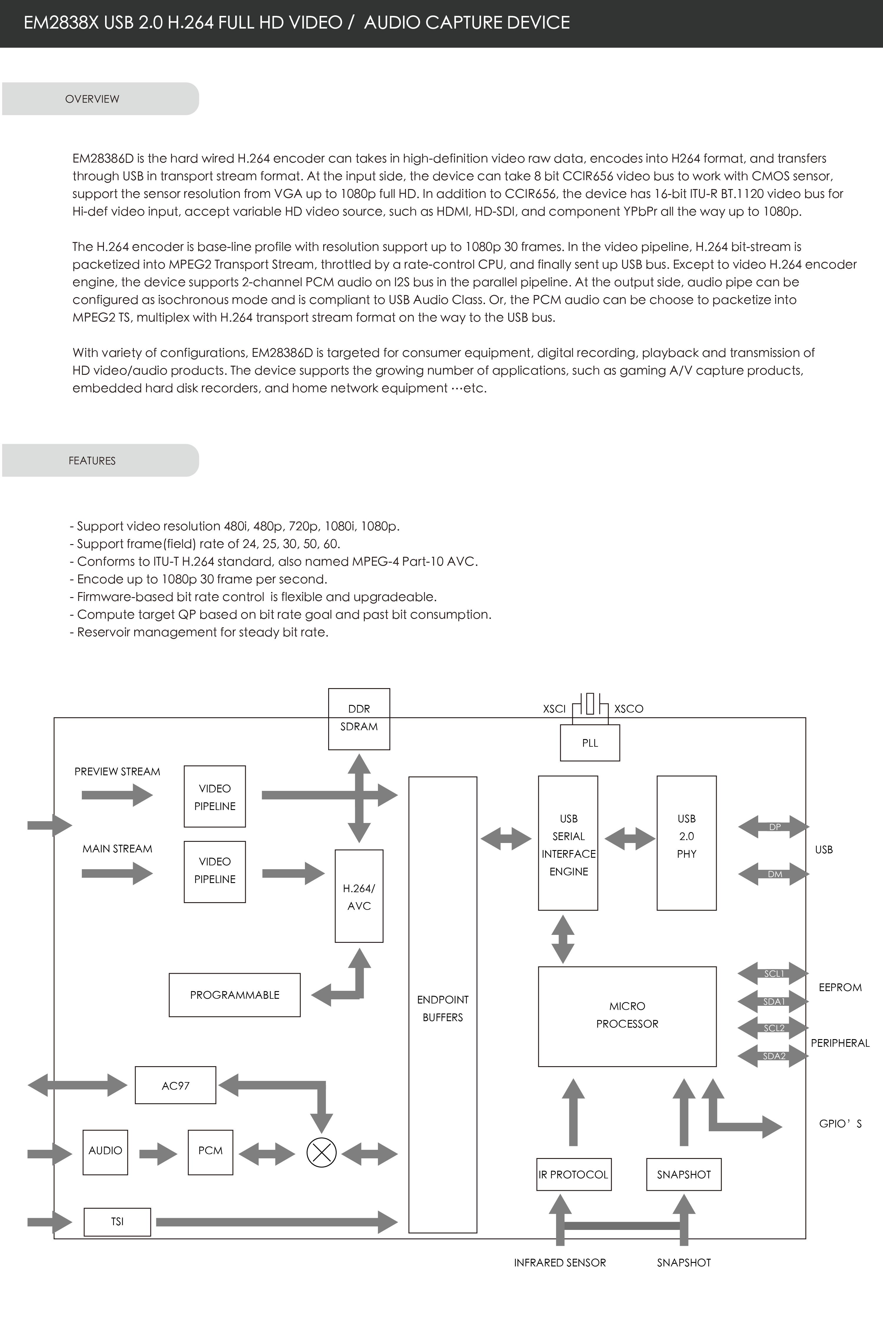 EM2838x-video-audio capture device